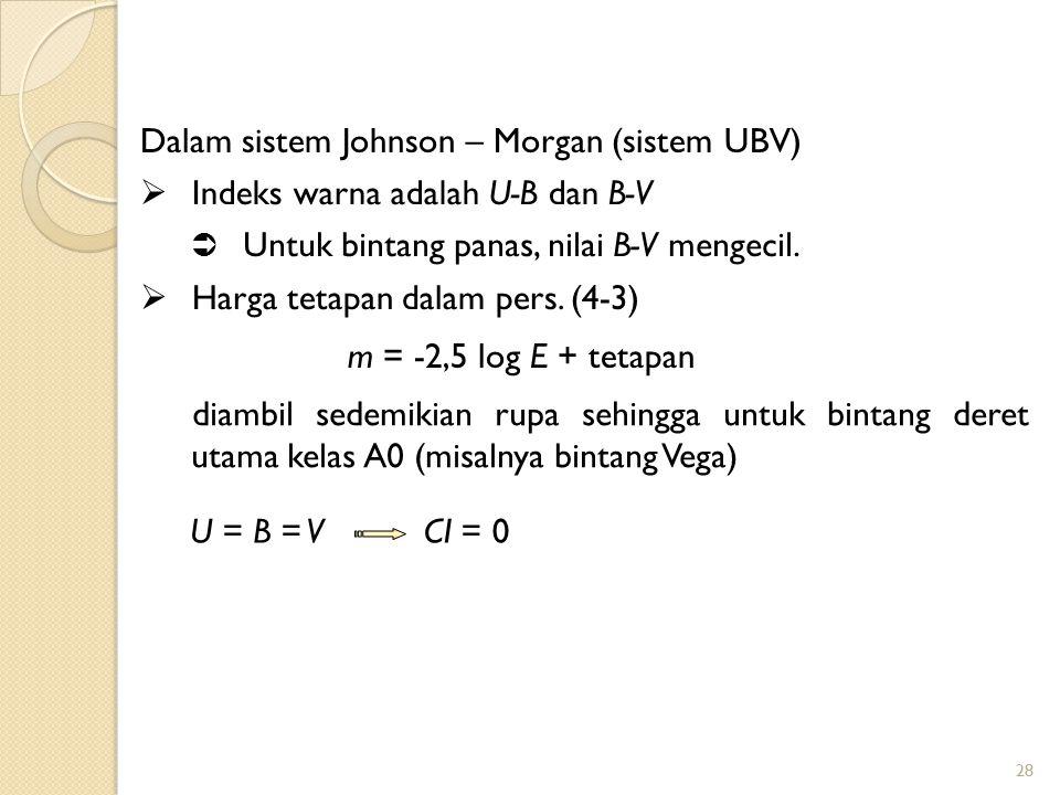28  Indeks warna adalah U-B dan B-V  Untuk bintang panas, nilai B-V mengecil.  Harga tetapan dalam pers. (4-3) Dalam sistem Johnson – Morgan (siste