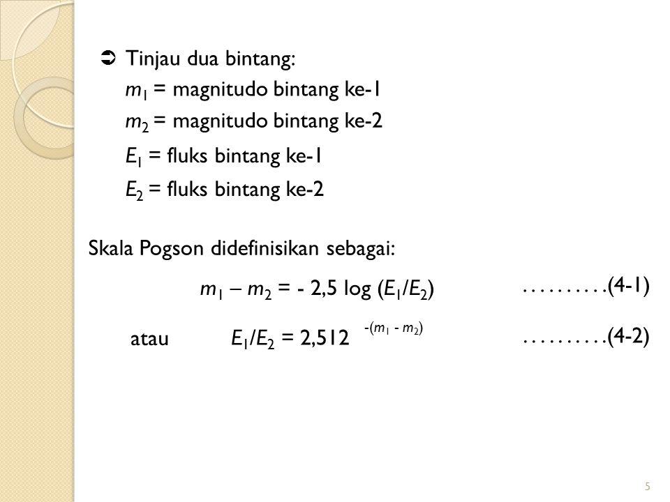 5 Skala Pogson didefinisikan sebagai: m 1 – m 2 = - 2,5 log (E 1 /E 2 )..........(4-1) atau..........(4-2) E 1 /E 2 = 2,512 -(m 1 - m 2 )  Tinjau dua