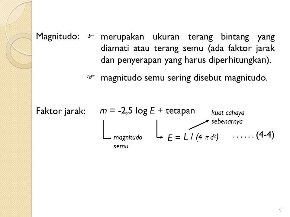 9 Magnitudo:  magnitudo semu sering disebut magnitudo. Faktor jarak: m = -2,5 log E + tetapan magnitudo semu kuat cahaya sebenarnya...... (4-4) E = L