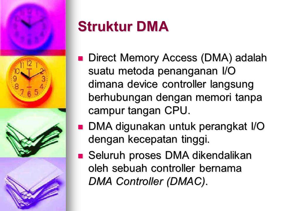 Struktur DMA Direct Memory Access (DMA) adalah suatu metoda penanganan I/O dimana device controller langsung berhubungan dengan memori tanpa campur ta