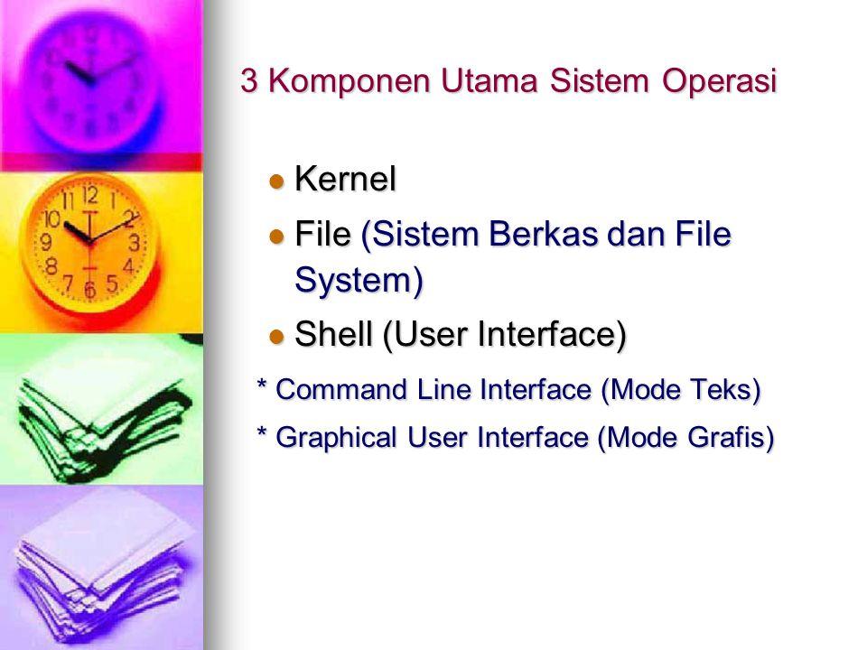 Kernel kernel adalah suatu perangkat lunak yang menjadi bagian utama dari sebuah sistem operasi.