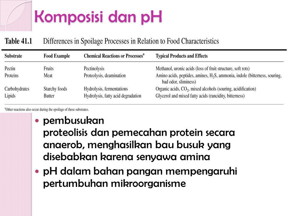 Komposisi dan pH pembusukan proteolisis dan pemecahan protein secara anaerob, menghasilkan bau busuk yang disebabkan karena senyawa amina pH dalam bah
