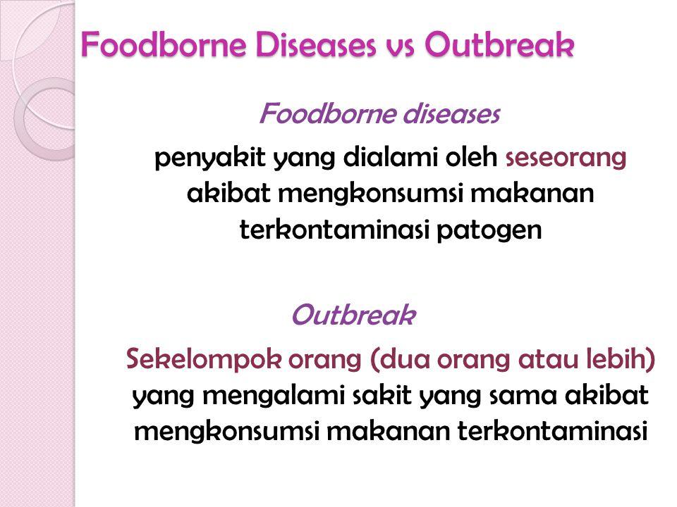 Foodborne Diseases vs Outbreak Foodborne diseases penyakit yang dialami oleh seseorang akibat mengkonsumsi makanan terkontaminasi patogen Outbreak Sek