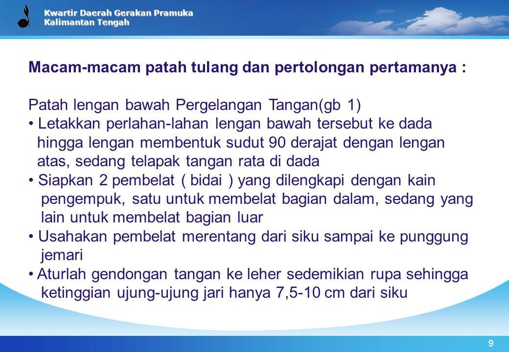Kwartir Daerah Gerakan Pramuka Kalimantan Tengah 9 Macam-macam patah tulang dan pertolongan pertamanya : Patah lengan bawah Pergelangan Tangan(gb 1) L