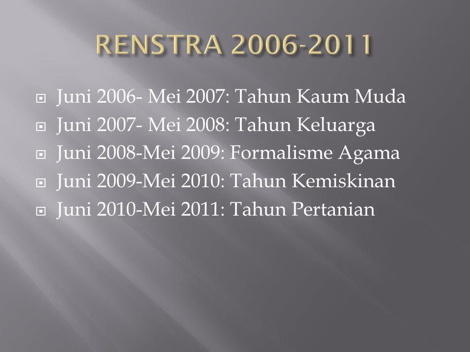  Juni 2006- Mei 2007: Tahun Kaum Muda  Juni 2007- Mei 2008: Tahun Keluarga  Juni 2008-Mei 2009: Formalisme Agama  Juni 2009-Mei 2010: Tahun Kemisk