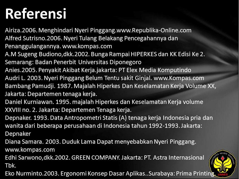 Referensi Airiza.2006. Menghindari Nyeri Pinggang.www.Republika-Online.com Alfred Sutrisno.2006.