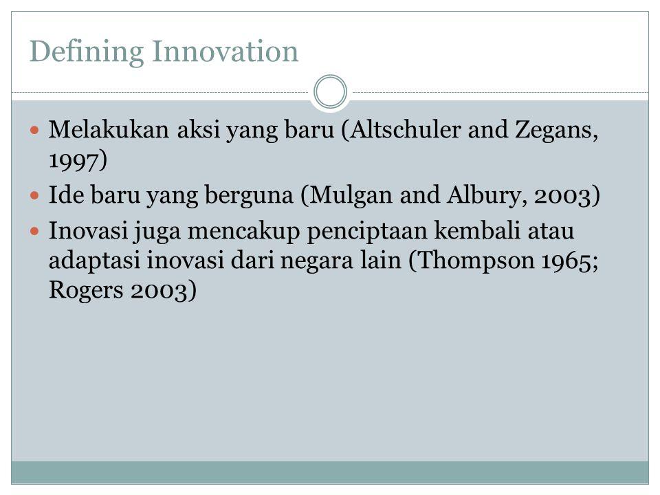 Defining Innovation Melakukan aksi yang baru (Altschuler and Zegans, 1997) Ide baru yang berguna (Mulgan and Albury, 2003) Inovasi juga mencakup penciptaan kembali atau adaptasi inovasi dari negara lain (Thompson 1965; Rogers 2003)