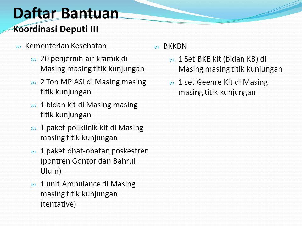 Daftar Bantuan Koordinasi Deputi III Kementerian Kesehatan 20 penjernih air kramik di Masing masing titik kunjungan 2 Ton MP ASI di Masing masing titi