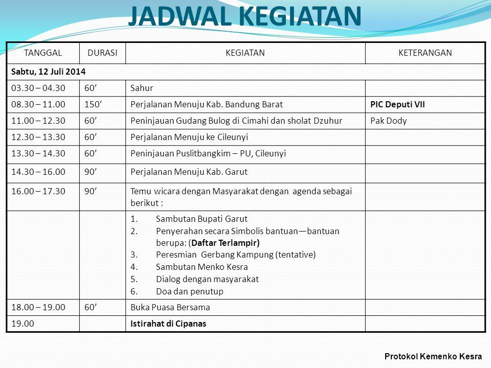 JADWAL KEGIATAN TANGGALDURASIKEGIATANKETERANGAN Sabtu, 12 Juli 2014 03.30 – 04.3060'Sahur 08.30 – 11.00150'Perjalanan Menuju Kab. Bandung BaratPIC Dep