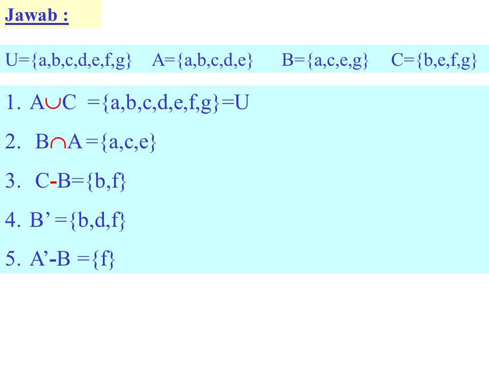 Jawab : U={a,b,c,d,e,f,g}A={a,b,c,d,e} B={a,c,e,g} C={b,e,f,g} 1.A  C ={a,b,c,d,e,f,g}=U 2.