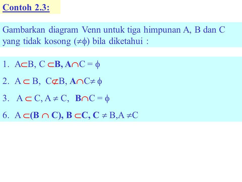 Contoh 2.3: Gambarkan diagram Venn untuk tiga himpunan A, B dan C yang tidak kosong (  ) bila diketahui : 1.A  B, C  B, A  C =  2.A  B, C  B, A  C   3.