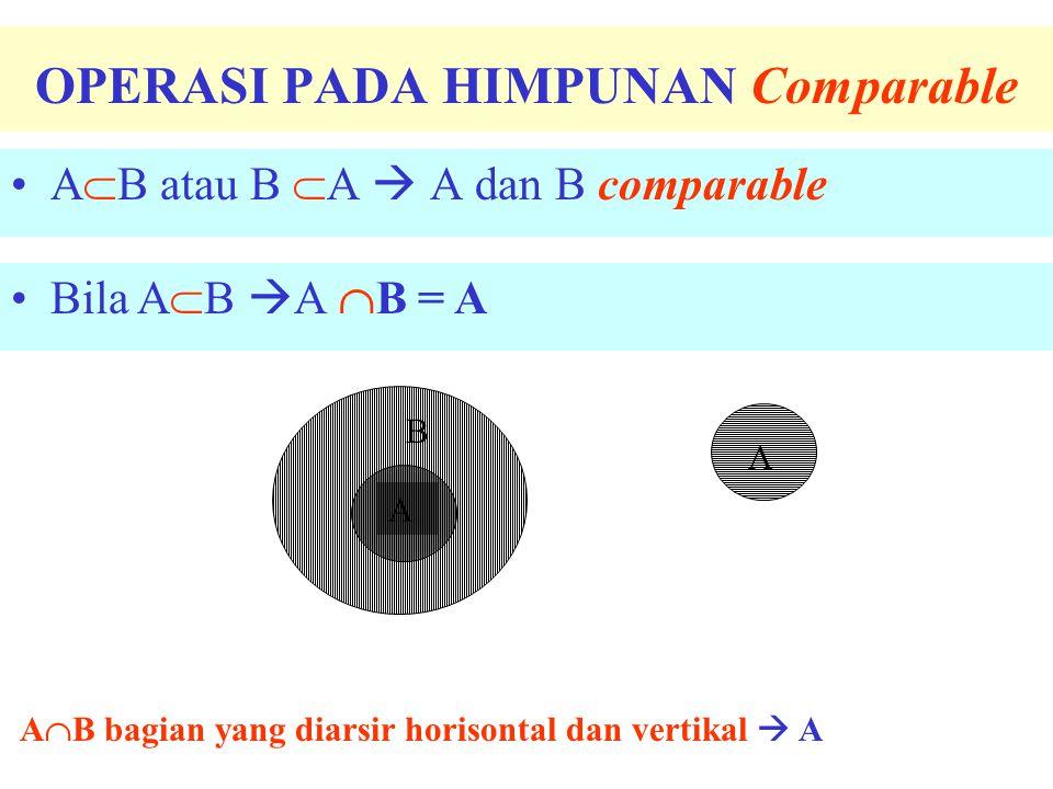 A  B atau B  A  A dan B comparable OPERASI PADA HIMPUNAN Comparable Bila A  B  A  B = A B A  B bagian yang diarsir horisontal dan vertikal  A A A