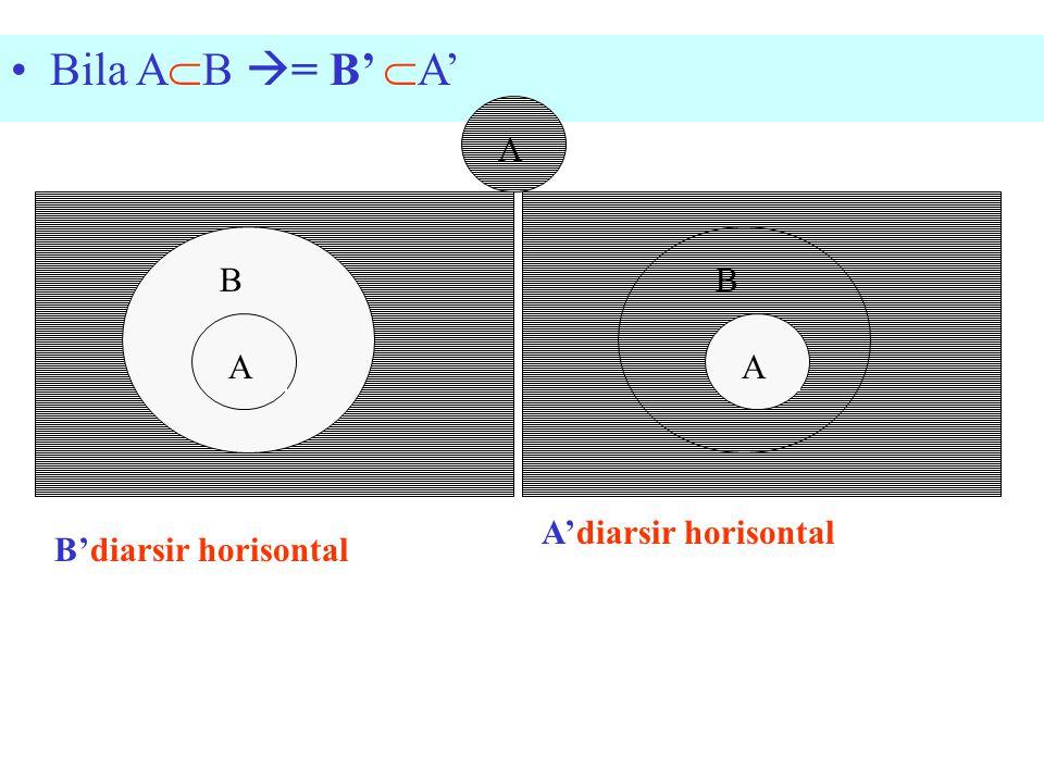 Bila A  B  = B'  A' BA B'diarsir horisontal ABA A'diarsir horisontal