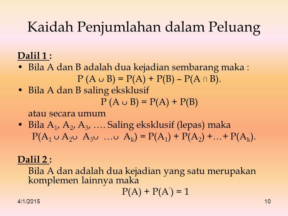 4/1/201510 Kaidah Penjumlahan dalam Peluang Dalil 1 : Bila A dan B adalah dua kejadian sembarang maka : P (A  B) = P(A) + P(B) – P(A ∩ B). Bila A dan