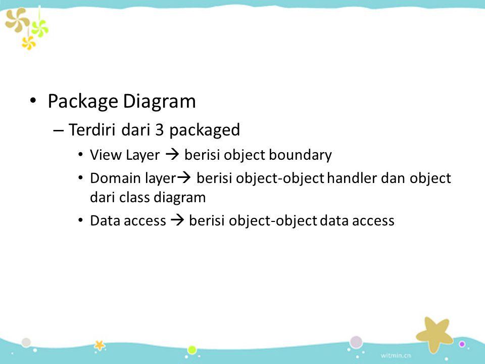 Package Diagram – Terdiri dari 3 packaged View Layer  berisi object boundary Domain layer  berisi object-object handler dan object dari class diagram Data access  berisi object-object data access