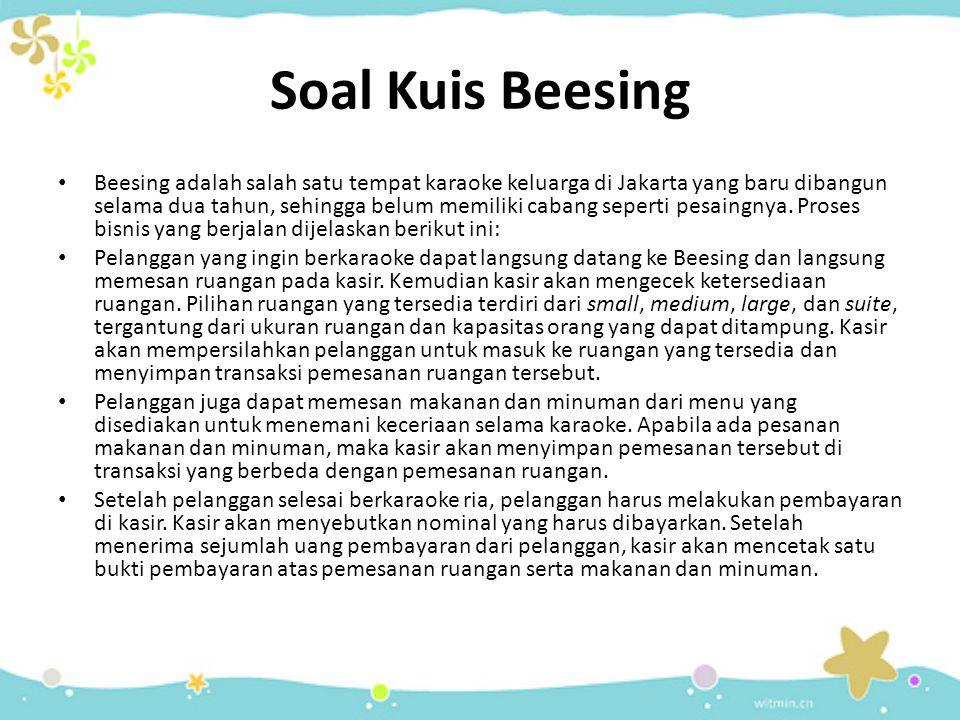 Soal Kuis Beesing Beesing adalah salah satu tempat karaoke keluarga di Jakarta yang baru dibangun selama dua tahun, sehingga belum memiliki cabang seperti pesaingnya.