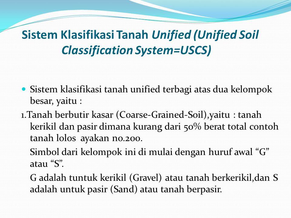 Sistem Klasifikasi Tanah Unified (Unified Soil Classification System=USCS) Sistem klasifikasi tanah unified terbagi atas dua kelompok besar, yaitu : 1