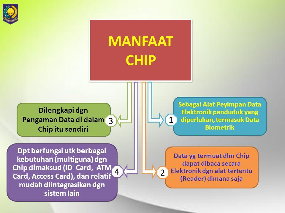 MANFAAT CHIP MANFAAT CHIP Sebagai Alat Peyimpan Data Elektronik penduduk yang diperlukan, termasuk Data Biometrik 1 Data yg termuat dlm Chip dapat dib