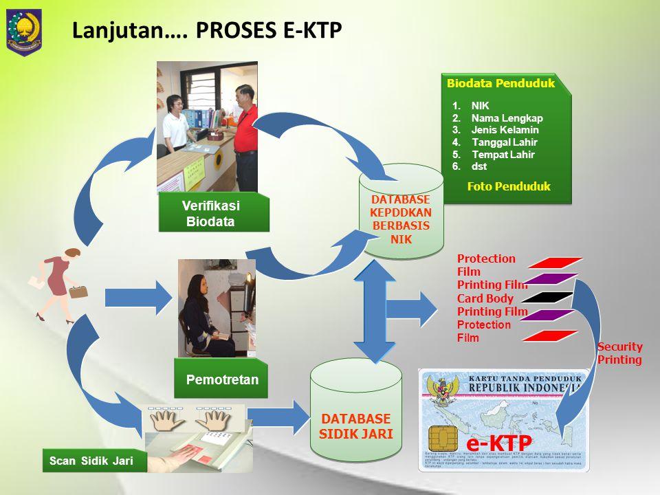Lanjutan…. PROSES E-KTP Verifikasi Biodata Biodata Penduduk 1.NIK 2.Nama Lengkap 3.Jenis Kelamin 4.Tanggal Lahir 5.Tempat Lahir 6.dst Foto Penduduk DA