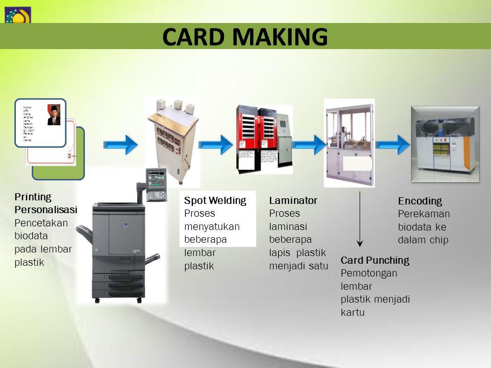 CARD MAKING Encoding Perekaman biodata ke dalam chip Card Punching Pemotongan lembar plastik menjadi kartu Laminator Proses laminasi beberapa lapis pl