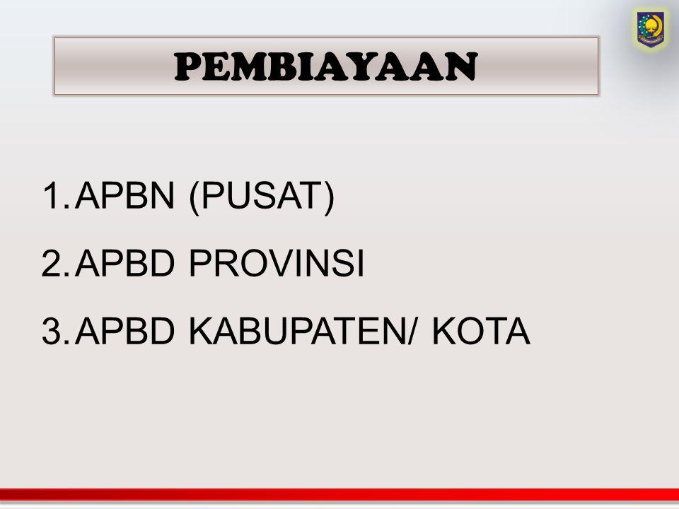 PEMBIAYAAN 1.APBN (PUSAT) 2.APBD PROVINSI 3.APBD KABUPATEN/ KOTA