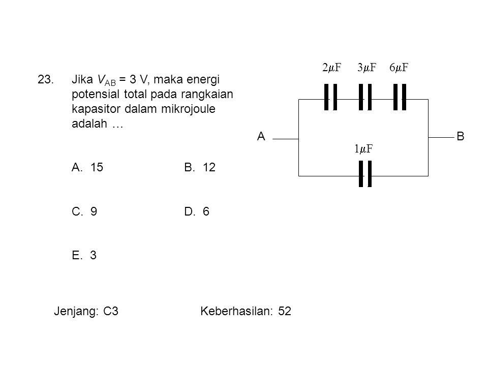 2  F 3  F 6  F 1  F AB23.Jika V AB = 3 V, maka energi potensial total pada rangkaian kapasitor dalam mikrojoule adalah … A. 15B. 12 C. 9D. 6 E. 3