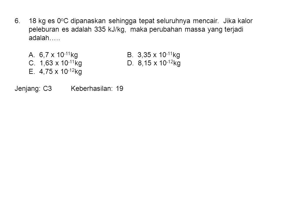 6.18 kg es 0 o C dipanaskan sehingga tepat seluruhnya mencair. Jika kalor peleburan es adalah 335 kJ/kg, maka perubahan massa yang terjadi adalah….. A