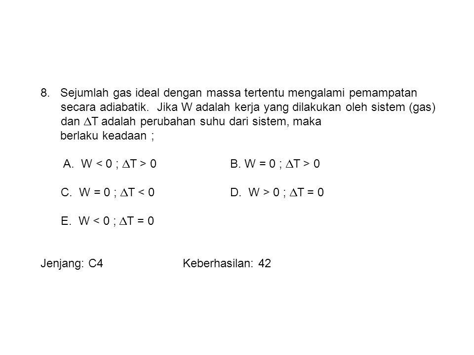 8. Sejumlah gas ideal dengan massa tertentu mengalami pemampatan secara adiabatik. Jika W adalah kerja yang dilakukan oleh sistem (gas) dan  T adalah