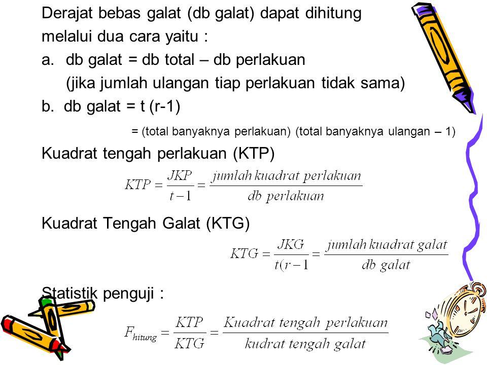 Derajat bebas galat (db galat) dapat dihitung melalui dua cara yaitu : a.db galat = db total – db perlakuan (jika jumlah ulangan tiap perlakuan tidak
