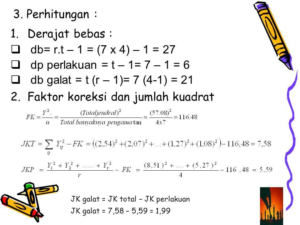 3. Perhitungan : 1.Derajat bebas :  db= r.t – 1 = (7 x 4) – 1 = 27  dp perlakuan = t – 1= 7 – 1 = 6  db galat = t (r – 1)= 7 (4-1) = 21 2.Faktor ko