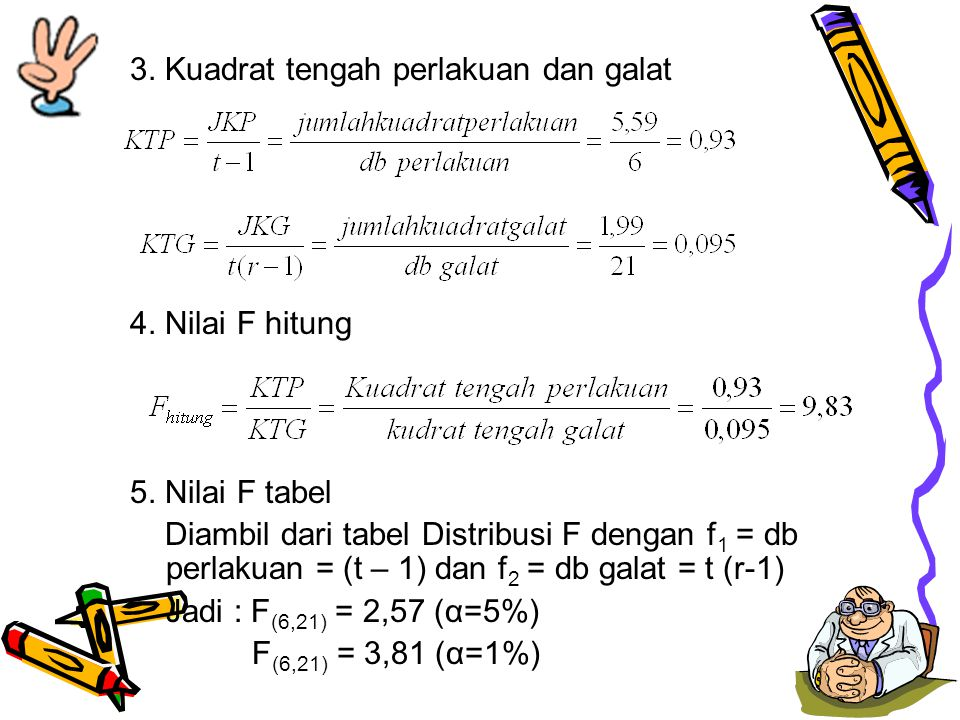 3. Kuadrat tengah perlakuan dan galat 4. Nilai F hitung 5. Nilai F tabel Diambil dari tabel Distribusi F dengan f 1 = db perlakuan = (t – 1) dan f 2 =
