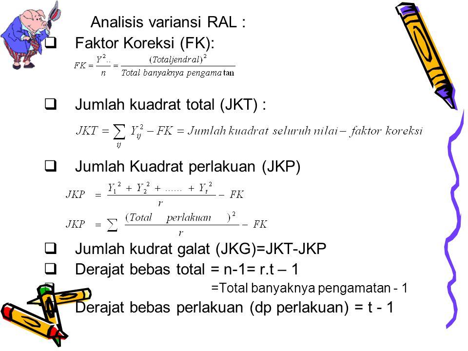 Analisis variansi RAL :  Faktor Koreksi (FK):  Jumlah kuadrat total (JKT) :  Jumlah Kuadrat perlakuan (JKP)  Jumlah kudrat galat (JKG)=JKT-JKP  D