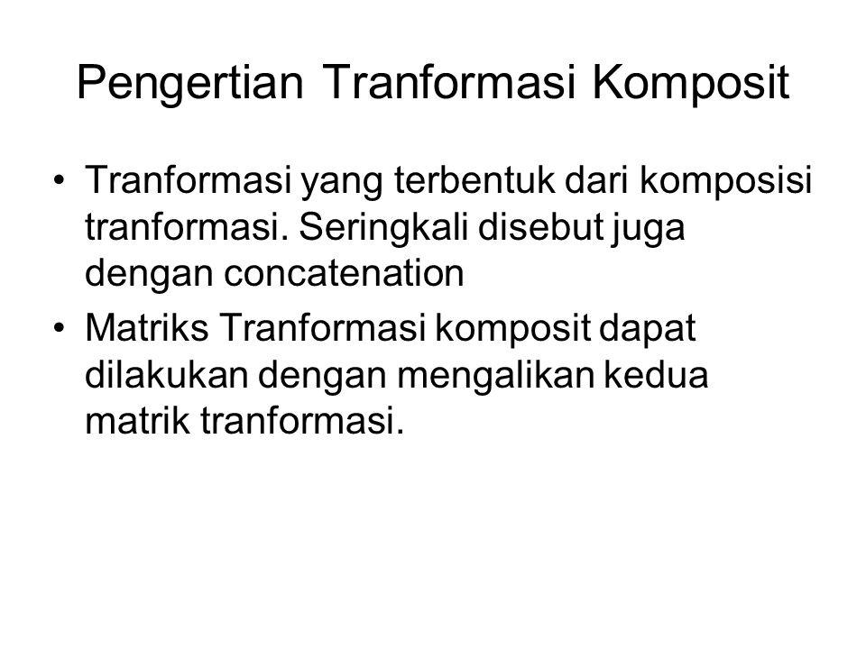 Pengertian Tranformasi Komposit Tranformasi yang terbentuk dari komposisi tranformasi.