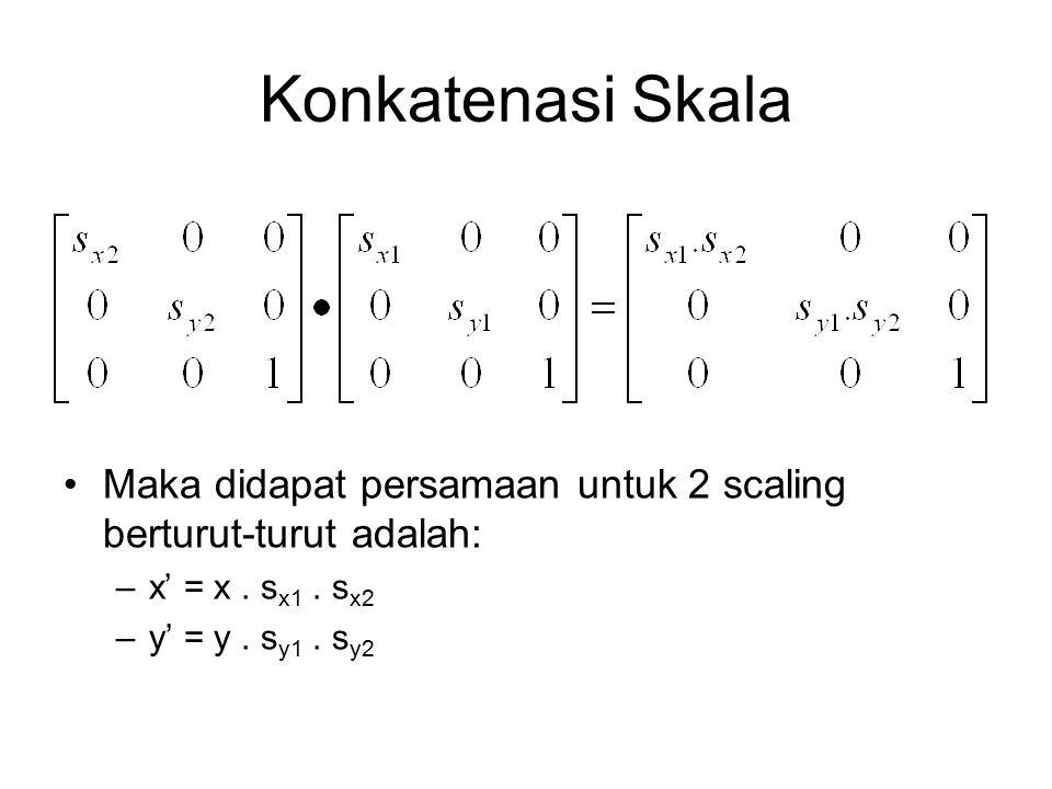 Konkatenasi Skala Maka didapat persamaan untuk 2 scaling berturut-turut adalah: –x' = x.