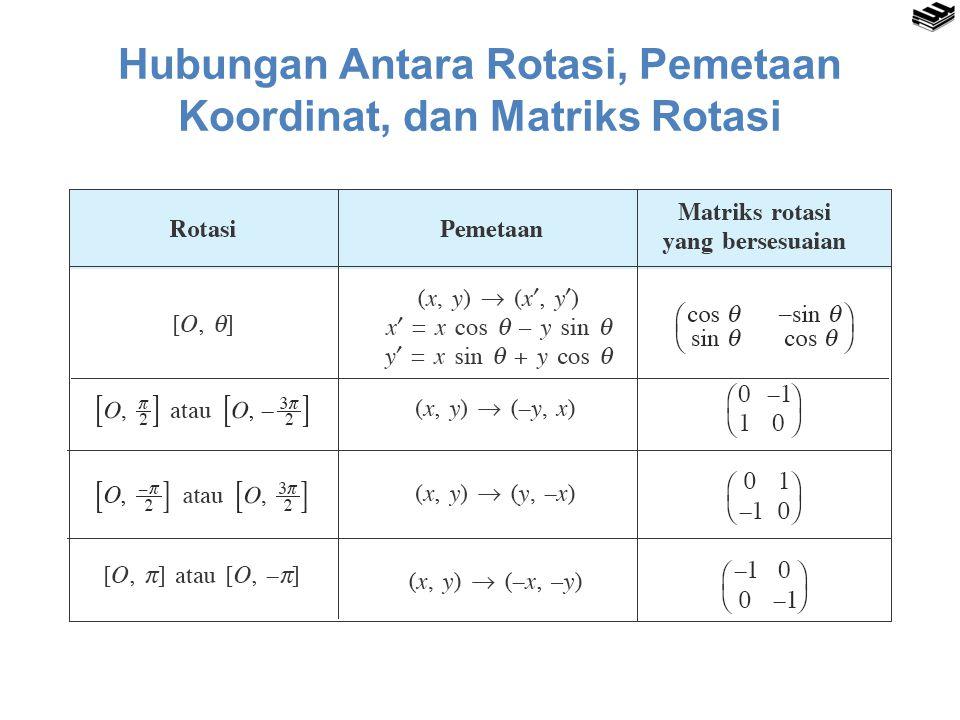 Hubungan Antara Rotasi, Pemetaan Koordinat, dan Matriks Rotasi