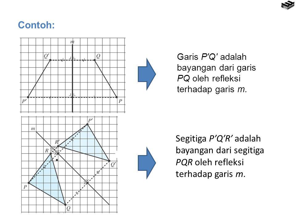 Garis P′Q′ adalah bayangan dari garis PQ oleh refleksi terhadap garis m. Contoh: Segitiga P′Q′R′ adalah bayangan dari segitiga PQR oleh refleksi terha