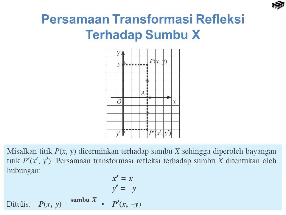 Persamaan Transformasi Refleksi Terhadap Sumbu X