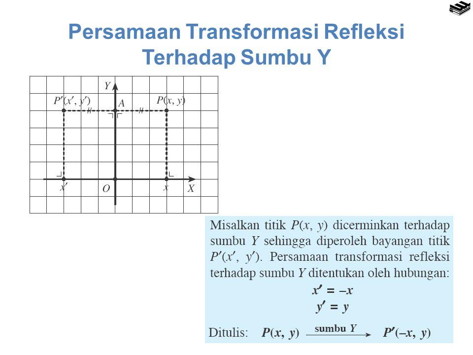 Persamaan Transformasi Refleksi Terhadap Sumbu Y