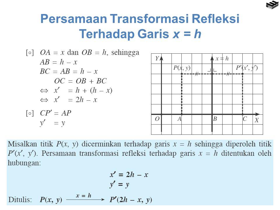 Persamaan Transformasi Refleksi Terhadap Garis x = h