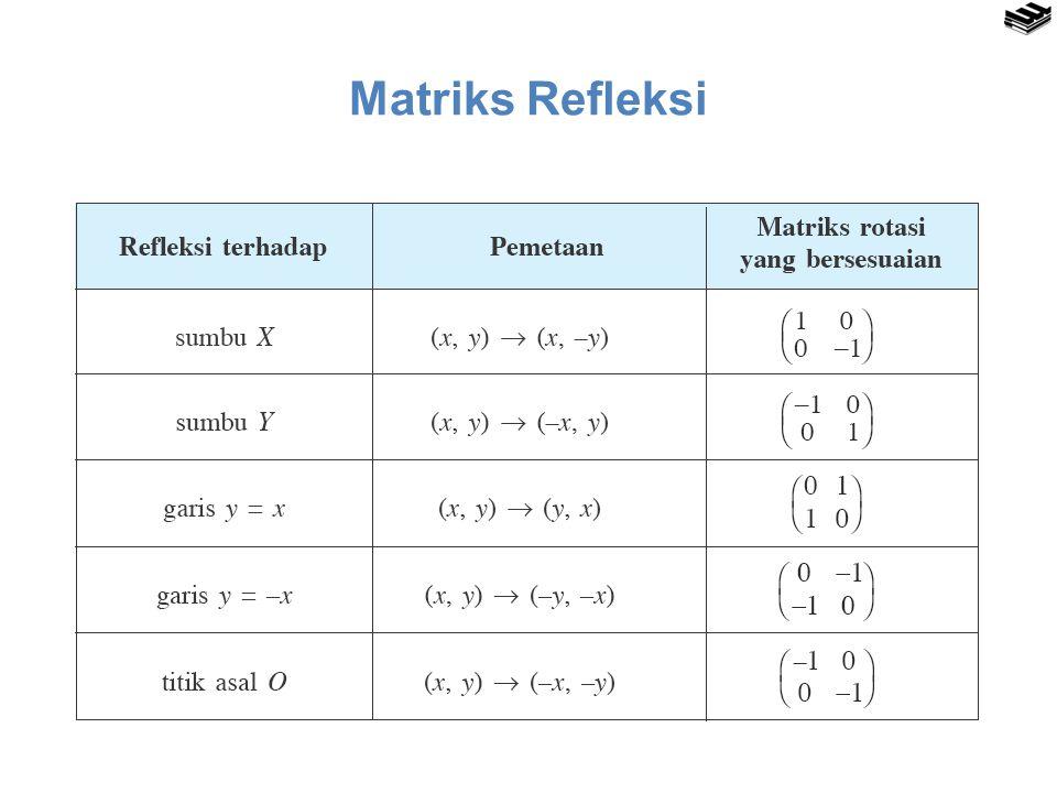 Matriks Refleksi