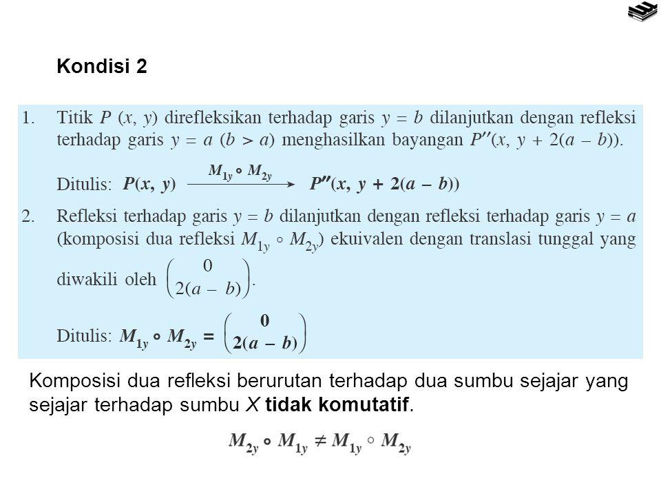 Kondisi 2 Komposisi dua refleksi berurutan terhadap dua sumbu sejajar yang sejajar terhadap sumbu X tidak komutatif.