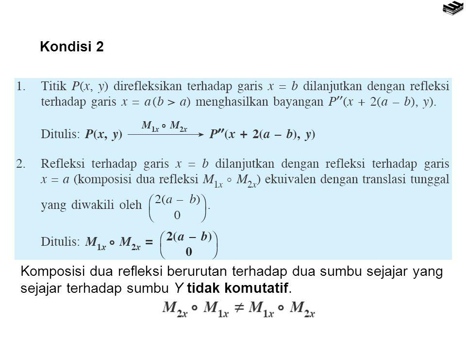 Kondisi 2 Komposisi dua refleksi berurutan terhadap dua sumbu sejajar yang sejajar terhadap sumbu Y tidak komutatif.