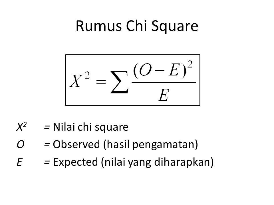 Rumus Chi Square X 2 = Nilai chi square O = Observed (hasil pengamatan) E = Expected (nilai yang diharapkan)
