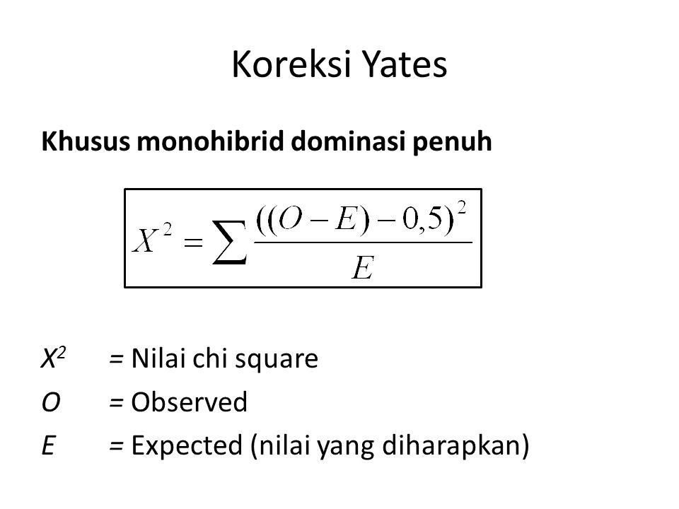 Koreksi Yates Khusus monohibrid dominasi penuh X 2 = Nilai chi square O = Observed E= Expected (nilai yang diharapkan)