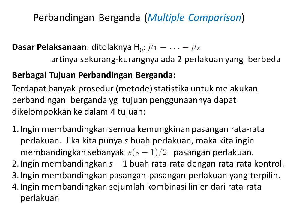 Perbandingan Berganda (Multiple Comparison) Dasar Pelaksanaan: ditolaknya H 0 : Berbagai Tujuan Perbandingan Berganda: artinya sekurang-kurangnya ada