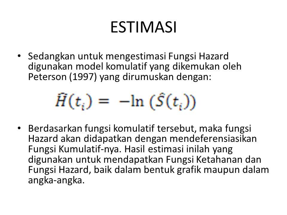 ESTIMASI Sedangkan untuk mengestimasi Fungsi Hazard digunakan model komulatif yang dikemukan oleh Peterson (1997) yang dirumuskan dengan: Berdasarkan fungsi komulatif tersebut, maka fungsi Hazard akan didapatkan dengan mendeferensiasikan Fungsi Kumulatif-nya.