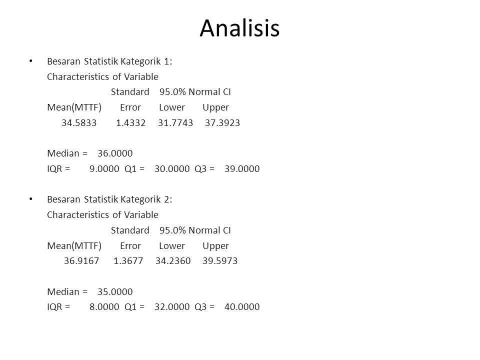 Analisis Besaran Statistik Kategorik 1: Characteristics of Variable Standard 95.0% Normal CI Mean(MTTF) Error Lower Upper 34.5833 1.4332 31.7743 37.3923 Median = 36.0000 IQR = 9.0000 Q1 = 30.0000 Q3 = 39.0000 Besaran Statistik Kategorik 2: Characteristics of Variable Standard 95.0% Normal CI Mean(MTTF) Error Lower Upper 36.9167 1.3677 34.2360 39.5973 Median = 35.0000 IQR = 8.0000 Q1 = 32.0000 Q3 = 40.0000