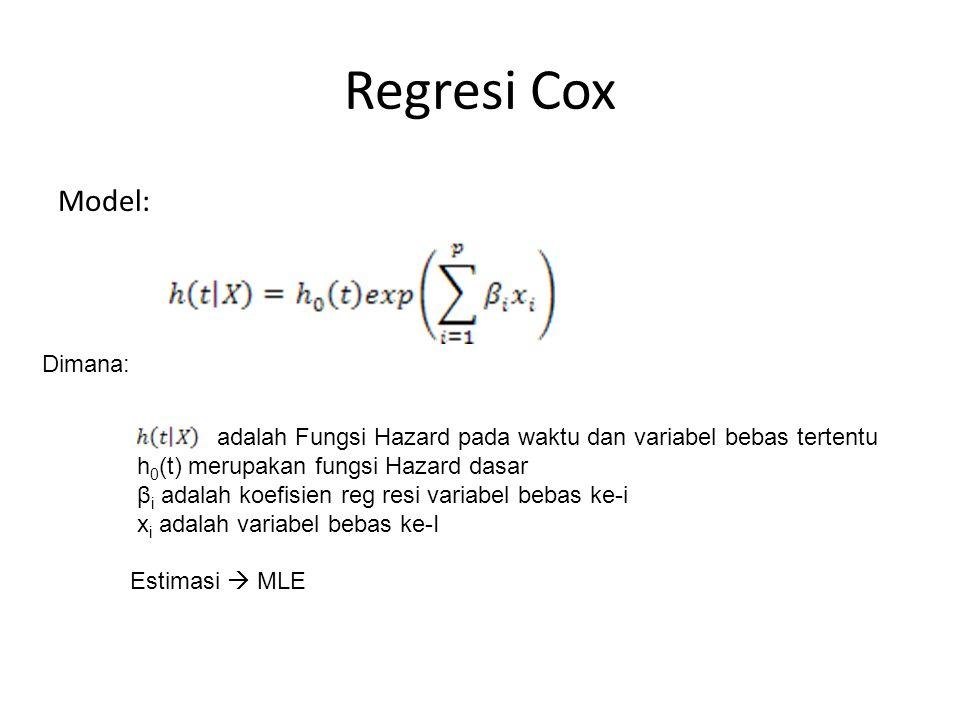 Regresi Cox Model: Dimana: adalah Fungsi Hazard pada waktu dan variabel bebas tertentu h 0 (t) merupakan fungsi Hazard dasar β i adalah koefisien reg resi variabel bebas ke-i x i adalah variabel bebas ke-I Estimasi  MLE