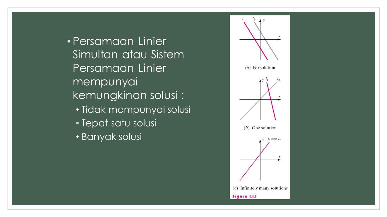 Persamaan Linier Simultan atau Sistem Persamaan Linier mempunyai kemungkinan solusi : Tidak mempunyai solusi Tepat satu solusi Banyak solusi