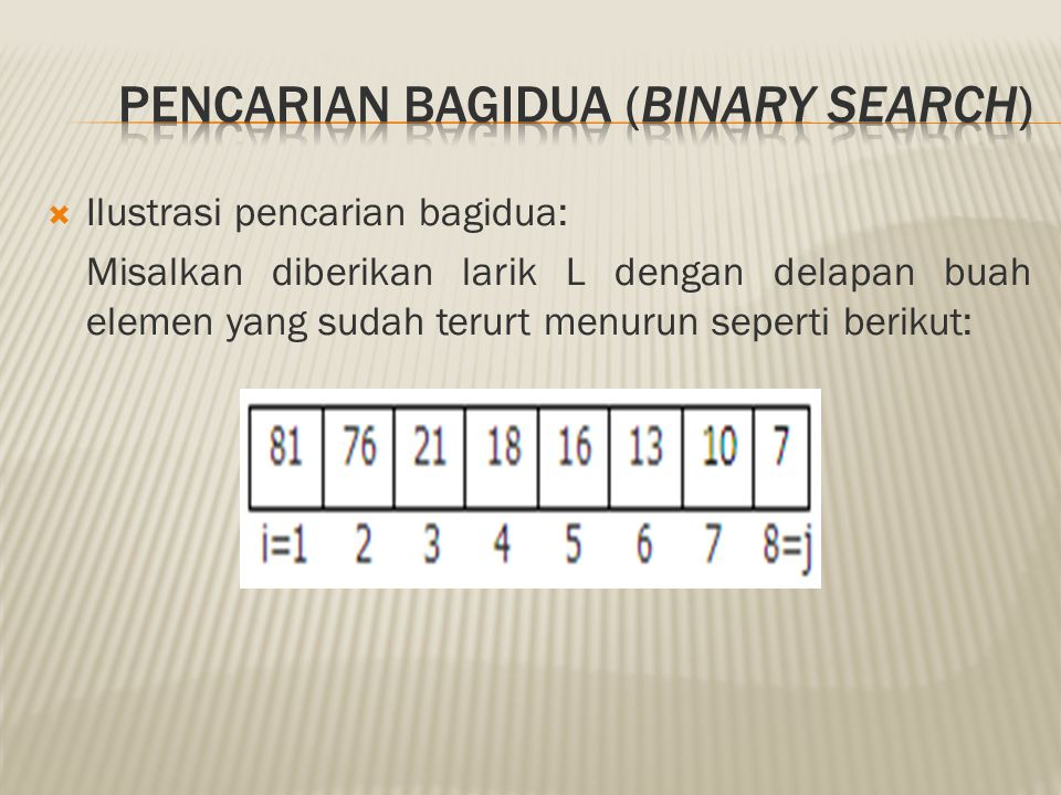  Ilustrasi pencarian bagidua: Misalkan diberikan larik L dengan delapan buah elemen yang sudah terurt menurun seperti berikut: